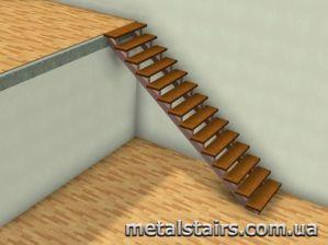 прямая лестница с деревянными ступенями